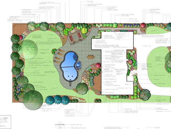 Before and after backyard landscape transformation ryco for Back garden designs before and after